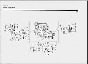 Manuale Fiat Uno Pdf