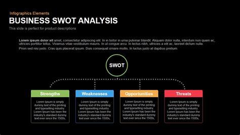 business swot analysis powerpoint keynote template slidebazaar