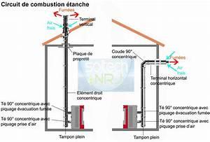 Kit Conduit Poele A Granule : conduit concentrique ~ Edinachiropracticcenter.com Idées de Décoration