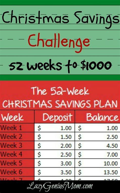 weeks prepared christmas printable savings