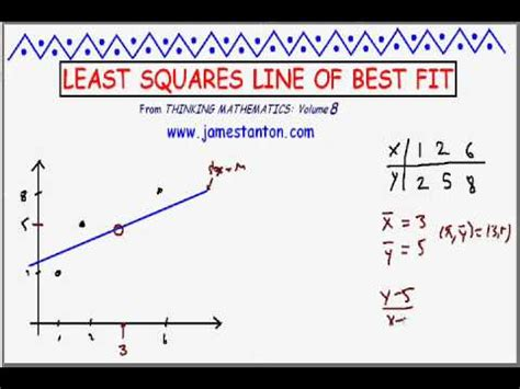 Line Of Best Fit Via Least Squares (tanton Mathematics) Youtube