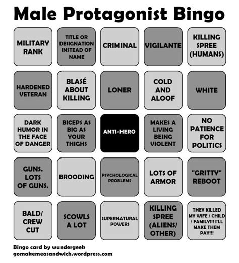 Favorite Character Bingo Template The Protagonist Bingo A Division By Zer0