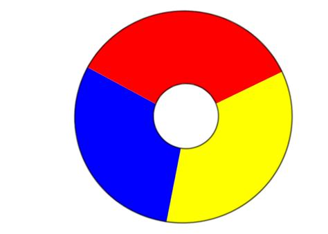 what are the primary colors primary colours images reverse search
