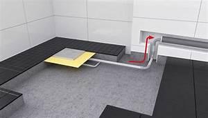 Bodengleiche Dusche Nachträglich Einbauen : bodengleiche duschen sind voll im trend warum eigentlich ~ A.2002-acura-tl-radio.info Haus und Dekorationen