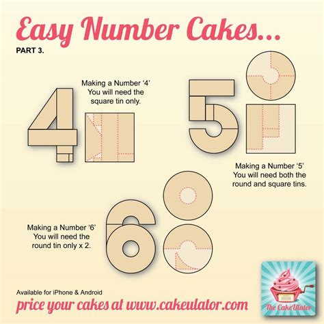 create easy number cakes  special tins required