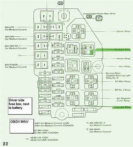 2000 Toyota Tundra Fuse Box Diagram