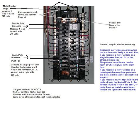 Electrical Panel Box Wiring Diagram by About 1 Week Ago On A 200 Siemens Indoor Load Center