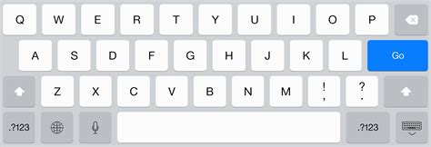 Go Vs. Return Button In Ios Keyboard For Html Input Forms