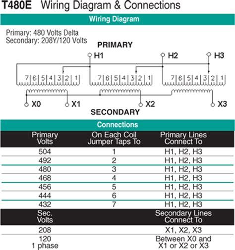 kva transformer primary 480 secondary 208y 120 jefferson 423 7164 000