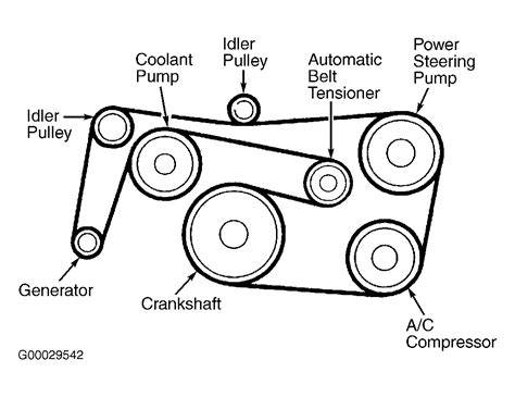 2005 Mercede Engine Diagram by 2002 Mercedes C240 Serpentine Belt Routing And Timing