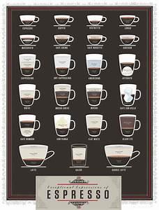 Espresso Chart Espresso Drink Recipes Espresso Coffee Guide