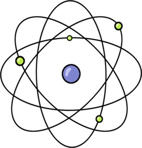 Chemistry Atomic Structure - Shmoop Chemistry