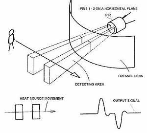 how pirs work pir motion sensor adafruit learning system With proximity sensor circuit 8211 detect human presence