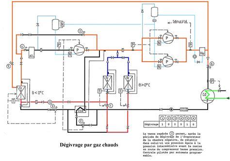electrovanne gaz cuisine electrovanne gaz fonctionnement sur les voitures