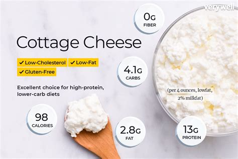 cottage cheese nutrients cottage cheese nutrition facts calories carbs and