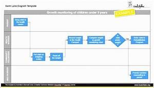 6 Swimlane Flowchart Template Excel - Exceltemplates
