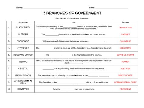 branches of government worksheets worksheets