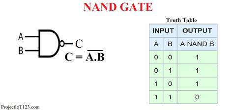 Introduction Nand Gate Projectiot Technology