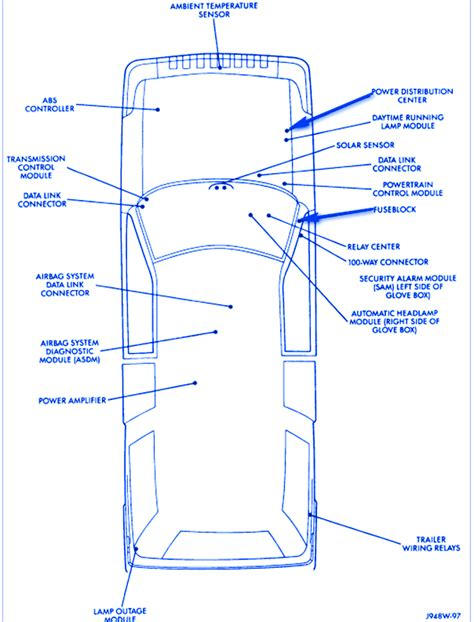 Chrysler Alarm Wiring Diagram by Chrysler Lhs 2009 Front Electrical Circuit Wiring Diagram