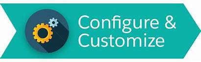 Customize Configure Npsp Started Getting Salesforce