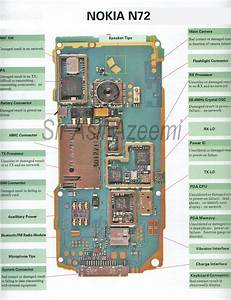 All Nokia Schematic Diagram Free Download