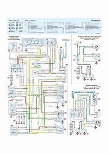 Engine Wiring Diagram Peugeot 6 Pdf Engine Wiring Diagram