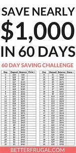Money Saving Challenge: How to Save $1,000 in 60 Days ...