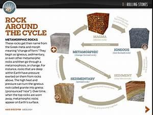 Geology For Ipad