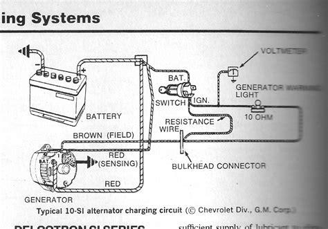 Change Gen Alt Ford Delux Amps