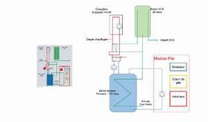 Fonctionnement Pile à Combustible : nous avons un gros travail de sensibilisation pour d velopper la pile combustible ~ Medecine-chirurgie-esthetiques.com Avis de Voitures