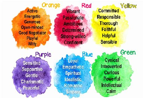how to find your aura color what color is your aura take this quiz to find out