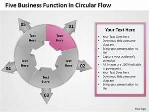 1103 Business Diagram Five Business Function In Circular