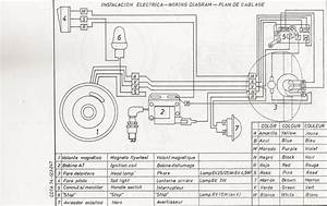 Bultaco Ignition Wiring Diagram  Dyna S Ignition Wiring