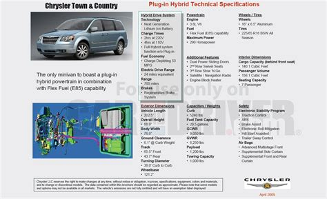 Chrysler Town And Country Length chrysler minivan interior dimensions