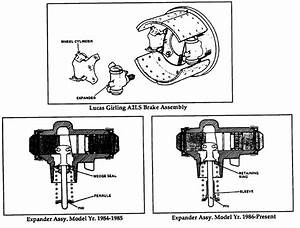 Lucas Girling Brake System Diagram