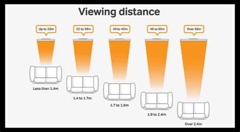 distanza divano televisore distanza divano tv casamia idea di immagine