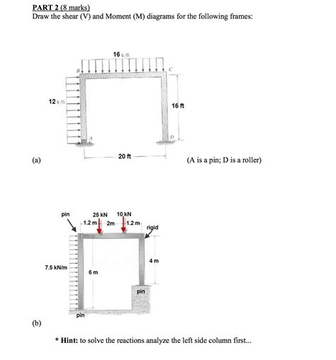 solved draw the shear v and moment m diagrams for the chegg