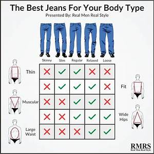How To Buy The Perfect Pair Of Jeans   5 Common Denim ...