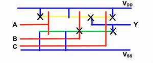 Solved  Problem 7 A Stick Diagram Has Been Put Together Fo