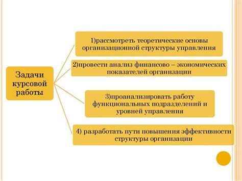Написание, оформленитруктура курсовой работы