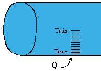 fluidodinamica dispense fluidodinamica