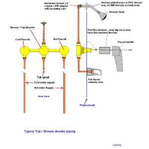 how to replace a moen kitchen faucet cartridge shower tub drain diagram shower free engine image for