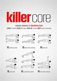 Core Workout Routines For Men