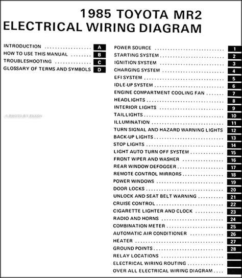 Toyotum Mr2 Radio Wiring Diagram by 1985 Toyota Mr2 Electrical Wiring Diagram Manual Schematic