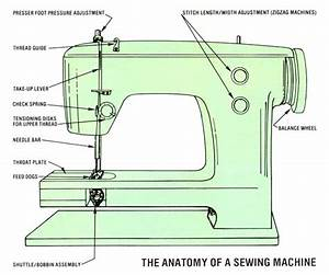 Sewing Machine Maintenance Made Simple - Diy