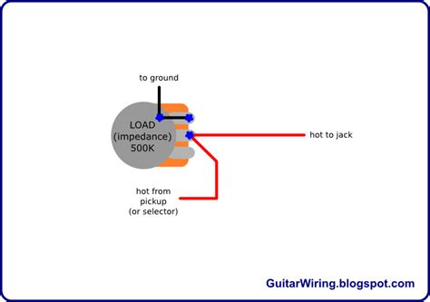 the guitar wiring diagrams and tips simple guitar wiring for volume pedal users