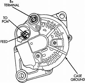 Grand Voyager  Plymouth  V6  The Alternator  Serpentine Belt