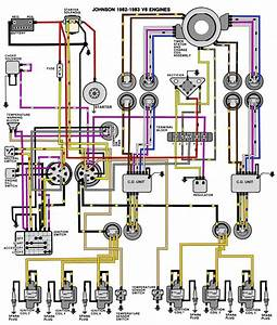 150 Hp Johnson Outboard Wiring Diagram