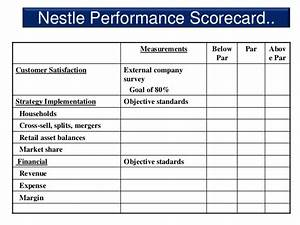 Nestle performance management