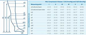 Jobst Thigh High Compression Size Chart Jobst Ultrasheer Class 1 Natural Thigh Compression
